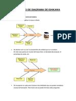 Ejemplos de Diagramas de Ishikawa y Pareto