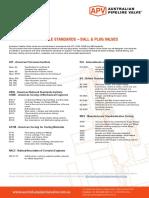 ASMEAPIBallPlugValves.pdf