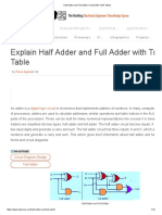 Half Adder and Full Adder Circuit With Truth Tables