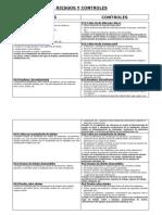 2.7 Riesgos y Controles Propuestos
