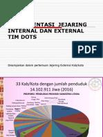 Jejaring Internal dan external apbd - Copy.ppt