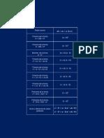Factorizacion Formulas