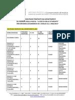 Elenco Discipline a Scelta 16 17 Dipartimenti