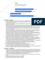 copy of parent 2fstaff surveys collated 2017