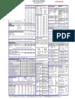 35_income_tax_chart_2009_2010