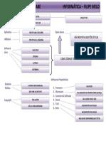 Mapa Mental Software