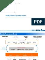 Struktur Pemodelan Per Sektor