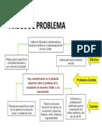 ÁRBOL DE PROBLEMA.docx