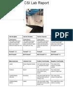 csi lab report  1