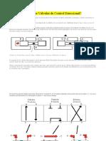 Cómo Funcionan Las Válvulas de Control Direccional