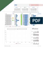 134659998-KPI-Dashboard.xlsx