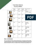 triple beam balance-accuracy matters-2