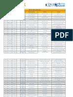 Listado de Clinicas Actualizado_junio 2017