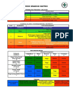 RISK GRADING MATRIX.doc