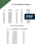 Número de televisores nos domicílios norte-americanos