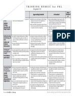 freebies 6-12 critical thinking rubric non-ccss