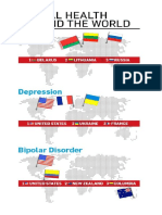 Mental Heath Around the World