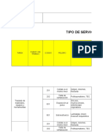 IPERC-ejemplo1