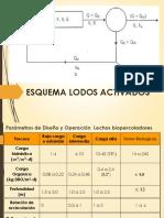 Formulas de Lechos Biopercoladores y Biodiscos Rotaorios