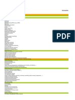 Nomenclature 2015 GB