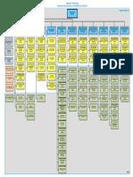 Organisasi-PT-PLN-Persero-berdasarkan-Perdir-0179.P.pdf