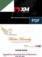 XM_1. Hukum Dasar _ Filter