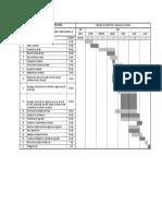 Catalogo de Conceptos y Diagrama de Barras