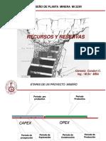 S 2 Recursos y Reservas.pdf