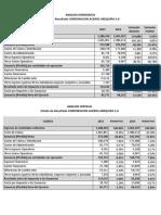 Analisis Horizontal y Vertical-resultados
