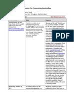 Module #3 Learning Journal