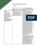 Module #4 Learning Journal