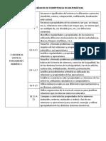 Coherencia Horizontal y Vertical de Los Estandares en Matemáticas
