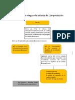 elementos que integran la balanza de comprobación .doc