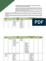 Tugas 4 - Model Pembelajaran