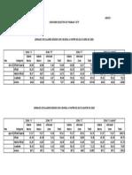 850095_Anexo I - convenio 2015 (1)