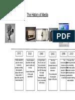 the history of media