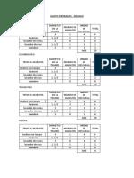 GASTOS PROBABLES DESAGUE.pdf