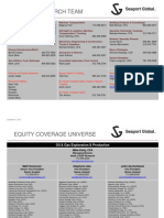 Seaport Global Equity Coverage List