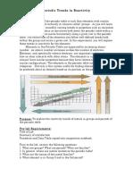 Periodic Trends Lab