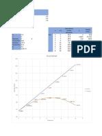 Curvas verticales tramo 1-2-5.pdf