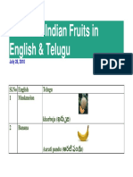 Names of Indian Fruits in English