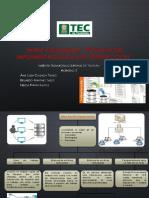 Mapa Conceptual Actividad 3.pdf