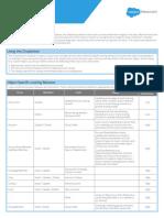 SF_Record-Locking-Cheatsheet_web.pdf