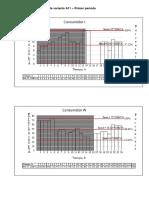 Graficas de Consumo de La Variante A11