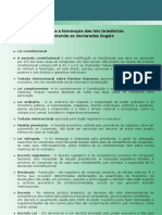 Conheça a hierarquia das leis brasileiras e entenda as declaradas ilegais