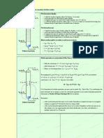 Cours d'absorption - désorption - Bilans matieres