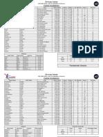 Official_Squad_Lists_CRO_2018.pdf