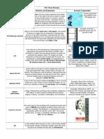 film---terms-glossary.pdf
