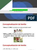 Clase II Educación Para Padres [Autoguardado] 1