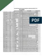 Cuadro de Plazas Vacantes Para Reasignacion de Docentes-para Tipo 2 Ok
